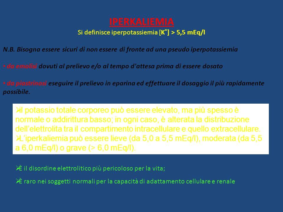 Si definisce iperpotassiemia [K*] > 5,5 mEq/l